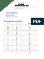 Ubicacion y Diagramas Mailbu