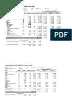 8072157 Costos de Panes Con Proyecciones