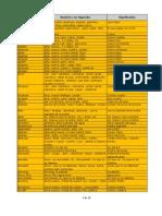 Significado Apellidos Mapuches rev 001.pdf