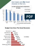 Impacts on Washington State Education