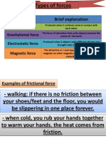 Science Chapter 7 Dynamics - Types of Forces