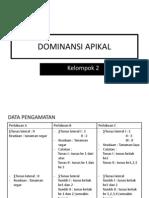 DOMINANSI APIKAL