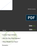 QlikView Licensing Overview
