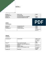 Organisation Timeline