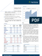 Derivatives Report, 09 April 2013
