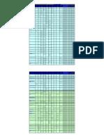 A and S Processes Matrix 1 Mar 08