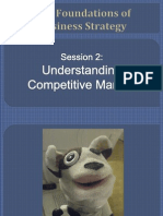 Understanding Competitive Markets