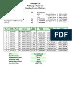 Lampiran_13A-Perhitungan Parameter Kelayakan Investasi Galangan