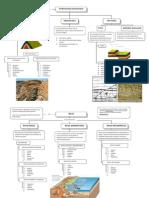 108652132-estructuras-geologicas