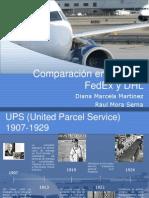 Comparacin Entre Ups Fedex y Dhl