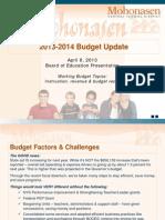 Mohonasen Proposed Budget