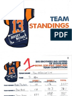 Jersey Bowl Team Standings