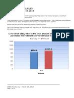 CNBC Fed Survey - March 19, 2013