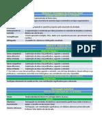 73D Avaliacao GQPP-Dashboard