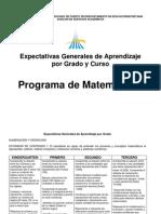 Expectativas_Matematica