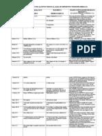 Cuadro Comparativo Versos Versines Biblicas