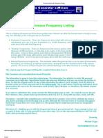 Brainwave_Cymatic Frequency Listing