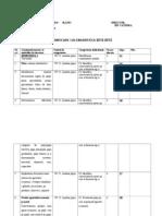 M9-ANALIZA PIETEI.doc