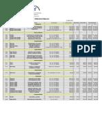 Lista de Precios Vetinova 2012