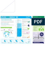 Unicef Rc 11 Infographic Final