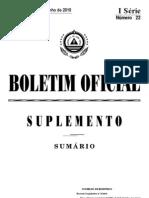 Código Laboral Cabo-verdiano_Dec_Legislativo_5_2010.pdf