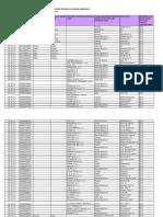 Zoznam rizikových platiteľov DPH k 10.4.2013 - Daniari ich evidujú už takmer 2 000