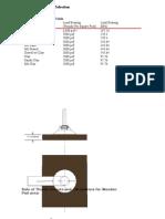 Soil Bearing Capacity Table.doc