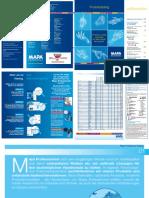mapa katalog
