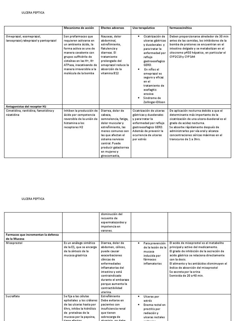 Efectos impotencia omeprazol secundarios