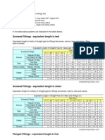 Equivalent length of common fittings like.pdf