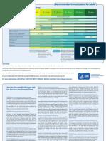Immunization Guide 1.PDF 3