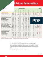 wendysnutrition.pdf