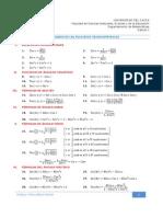 Material de Apoyo sobre Identidades de las Funciones Trigonométricas