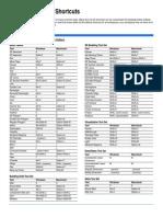 manual vectorworks 12 ingles pdf surveying button computing rh es scribd com Vectorworks Training Vectorworks for Stage Design