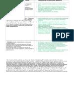 comparación objetivos generales de la Educación Ambiental y competencias del Educador Ambiental