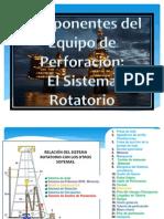 2. Sistema Rotatorio