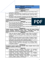 Borang Penilaian Rumah Sakit Pendidikan Utama 080709