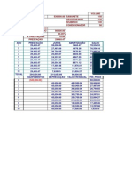 Analise Viabilidade de Projetos