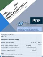 Saratoga Springs School Budget