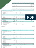 51- Process Plant Civil Estimate Detail