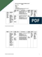 Rancangan Pelaksanaan Pembelajaran Xii Ipa 2009