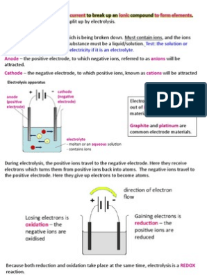 Electrolysis: Electrolysis electric current ionic to form elements