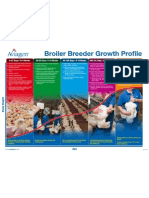 Avian Growth Profile Poster