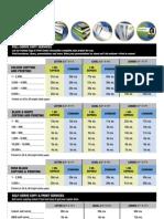BrochureENG Pricelist
