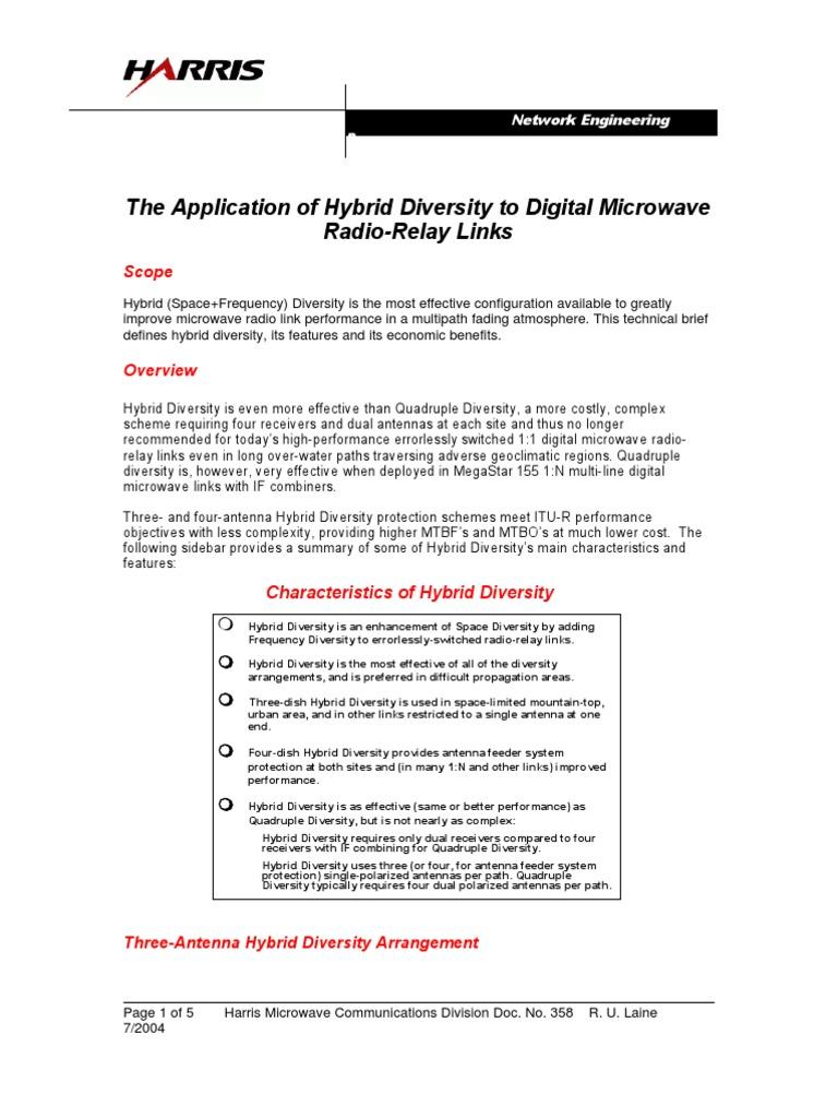 358 Hybrid Diversity | Antenna (Radio) | Microwave