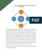 Analisis de Las 5 Fuerzas de Michael Porter