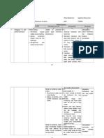Bab III - Intervensi Keperawatan & Implementasi Keperawatan Jiwa