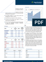 Derivatives Report, 11 April 2013