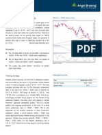 Daily Technical Report 11.04.2013