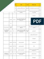 الفهرس حسب ترقيم عدد المخطوطات.pdf
